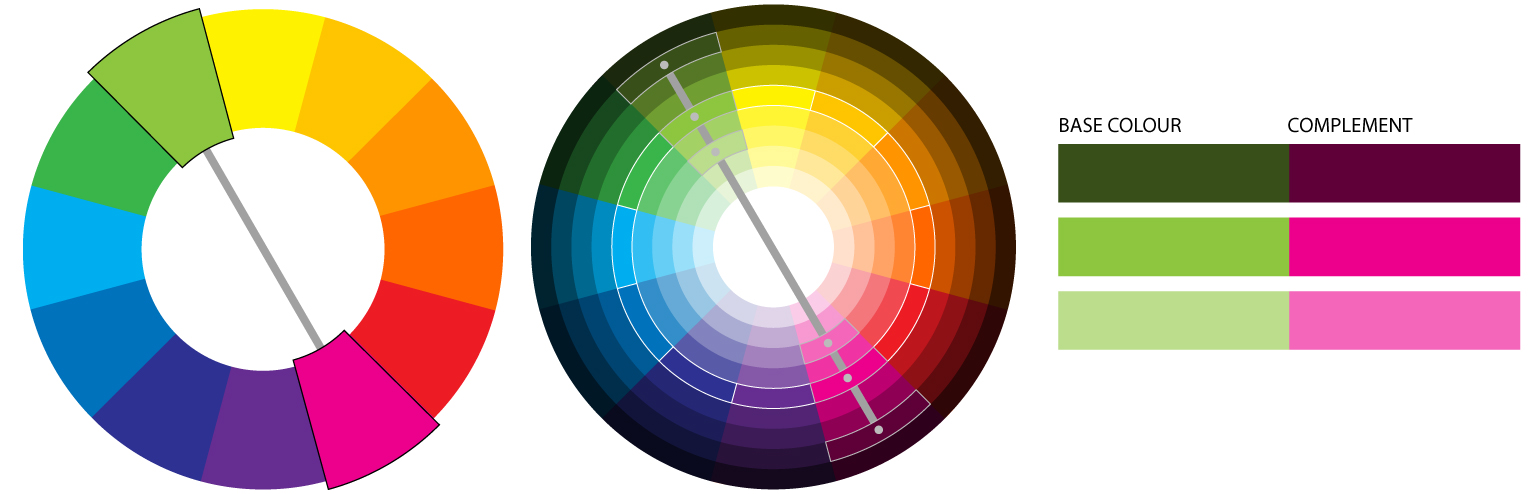 color harmony   My World of Colour Color Harmony Complementary
